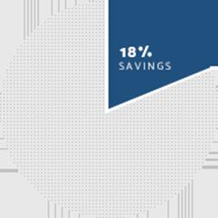 Saving 18 Percentage