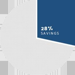 S aving 28 Percentage