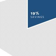 savings 19percent