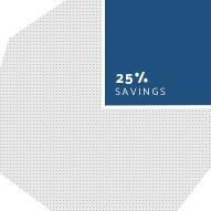 Saving 25percent